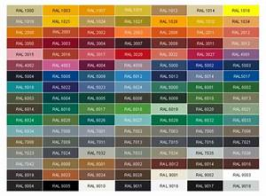 Ral Ncs Tabelle : kolory cian do sypialni e mieszkanie ~ Markanthonyermac.com Haus und Dekorationen