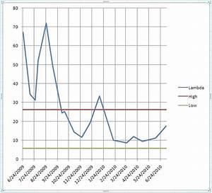 Jerry-Myeloma Caregiver: Freelite Test Results