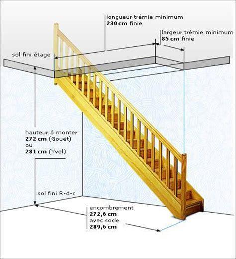 escaliers droits tous les fournisseurs escalier classique escalier simple escalier