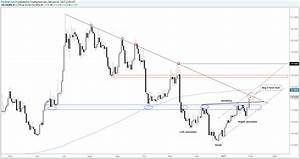 Silver Prices: Bullish Pattern Faces Important Trend-line ...