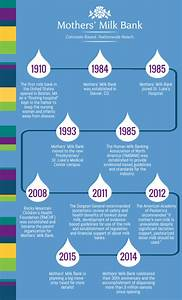 Our History - Rocky Mountain Children's Health ...