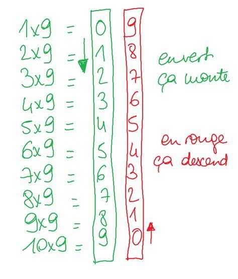 math 233 mathiques la table de 9 blabla parceque les filles sont des pipelettes
