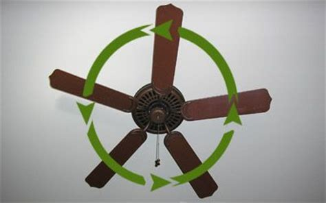counter clockwise during weather for the home