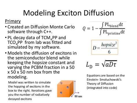 monte carlo modeling solar cell