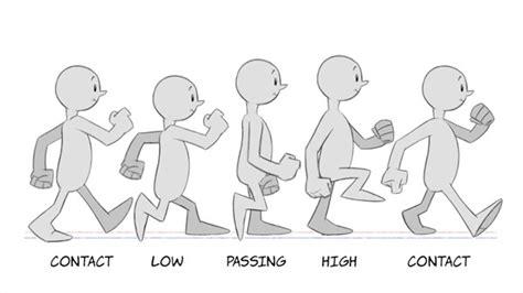 2d Animation Walk Cycles Basics