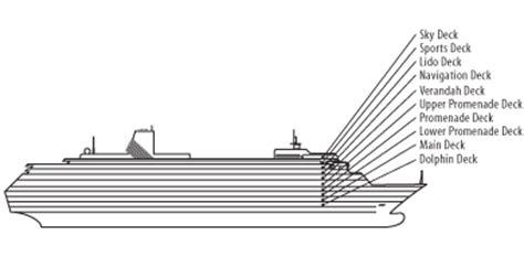ms zaandam deck plans