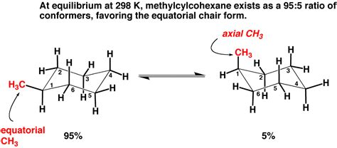 substituted cyclohexanes equatorial vs axial master organic chemistry