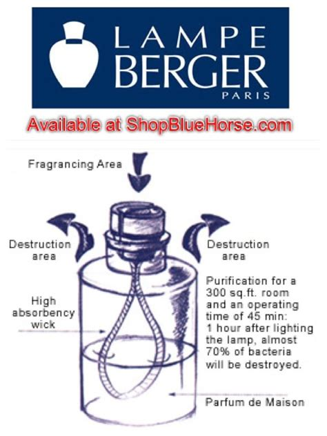 le berger catalytic burner how does it work le berger air care