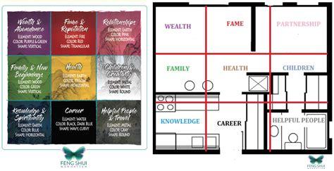 Bedroom Feng Shui Map-images-bedroom Feng Shui Map