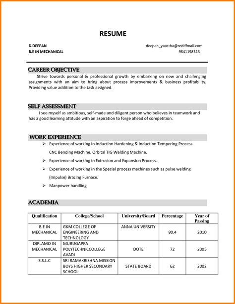 Career Objective On Resume Template  Learnhowtoloseweightt. Resume Covering Letter Format Template. Elf Pictures To Print. Examples Of Bartending Resumes. North Africa And Middle East Map Quiz. Quickbooks Check Printing Template. Medical Invoice Generator. Certificate Of Marriage Template. Letter To Solicit Business Template