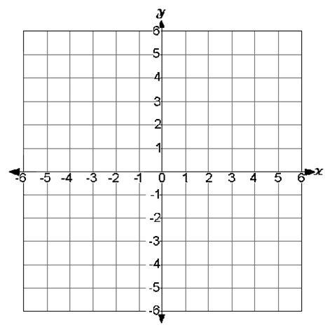 Blank Coordinate Plane Graph Worksheets For All  Download And Share Worksheets  Free On