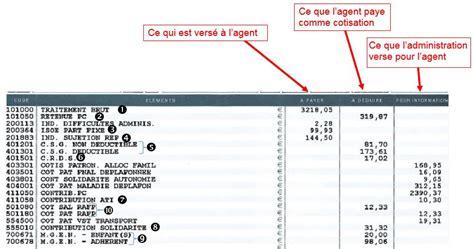 2016 calendrier paiement salaire fonction publique grille des salaires 2009