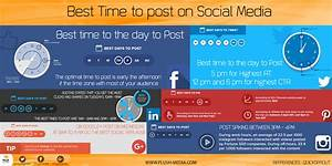 When are the best times to post in Social Media? | Plush ...