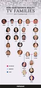 The gallery for --> Jenner Kardashian Family Tree