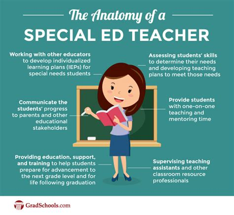 Special Education Master's Program Curriculum. To Whom It May Concern Cover Letter Sample Template. Curriculum Vitae Template Google Docs. Sample Letter To College Admissions Template. Sample Accounting Clerk Resume Template. Post Event Report Template. Resume Templates No Job Experience Template. Thank You Job Offer Acceptance Template. Bookkeeper Resume Example