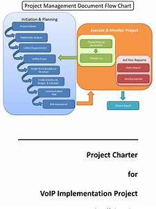 project management charter.pdf | Voice Over Ip | Telephone