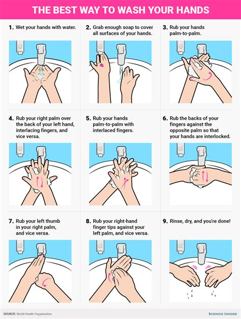 Best Way To Wash Your Hands  Business Insider