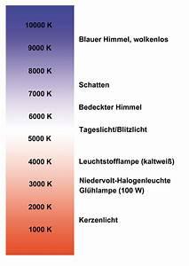 Tageslicht Lumen Kelvin : einf hrung licht in der fotografie fotoschule ~ Markanthonyermac.com Haus und Dekorationen