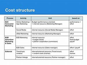 Cost Structure - OEP Report