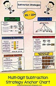 This Subtraction Strategies poster kit includes 6 ...