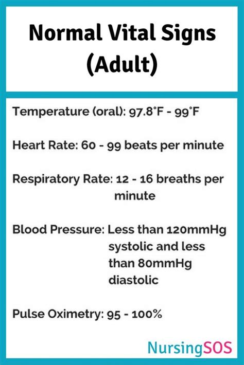 normal temp range for adults 28 images normal temperature measuring temperature pulse blood
