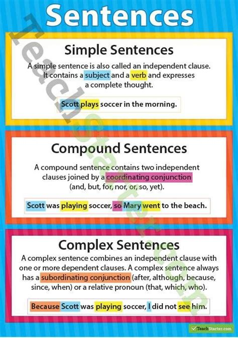1000 ideas about complex sentence exles on