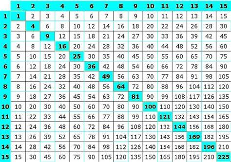de beautifullife7393 tests psychotechniques maths concours infirmier skyrock