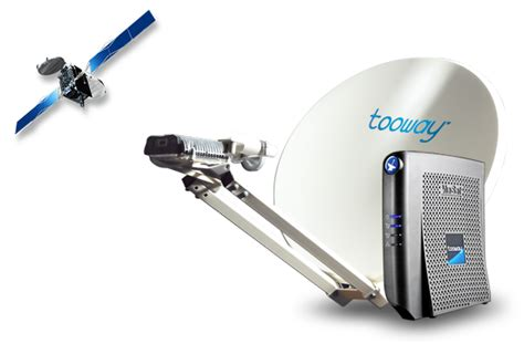 Tooway Satellite Internet Provider With Uk Vpn Connection. Education For Registered Nurse. Best Rewards Checking Account. Inside Sales Manager Resume India Etf Funds. Travel & Tourism Schools Travel Agency Portal. Colorado Cable Companies Icici Life Insurance. Eye Exam Without Dilation Best Mattress India. Marketing Strategy Overview Hvac Columbus Oh. Reviews Of Front Load Washing Machines