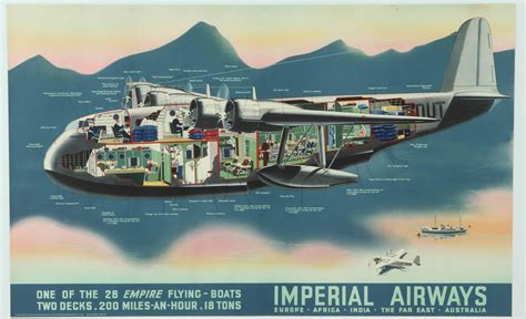 Flying Boat Movie by Documentary The Last African Flying Boat