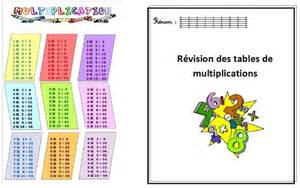 tables de multiplications cycle 3 journal d une pe ordinaire
