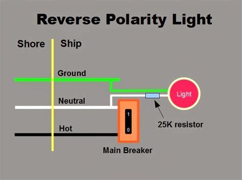 Reverse Polarity On A Boat the marine installer s rant the reverse polarity light ac