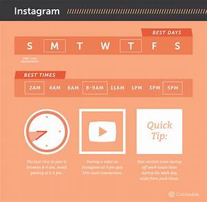 How to Beat the Instagram Algorithm In 6 Simple Steps ...