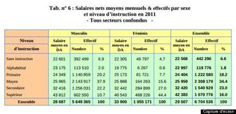 en alg 233 rie les femmes sont mieux pay 233 es et plus qualifi 233 es que les hommes