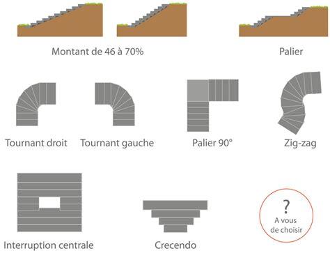 escalier exterieur modulesca le concept