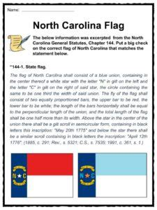 State Of North Carolina Facts, Worksheets & History For Kids