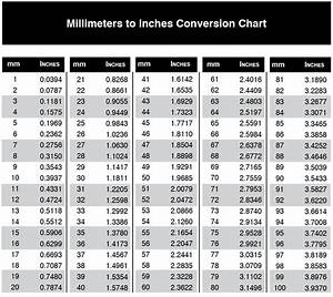 To Scale Inch : millimeters to inches good to know pinterest keys products and charts ~ Markanthonyermac.com Haus und Dekorationen