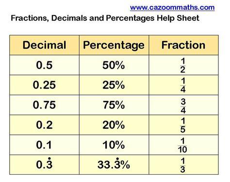 Percentages Fractions And Decimals Worksheets  Homework Help Math Percentages Write A Paper 10