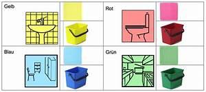 Putzen Mit System : haccp und hygienemanagement von lebensmittelbetrieben ~ Markanthonyermac.com Haus und Dekorationen