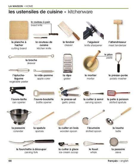 les ustensiles de cuisine et leur nom recherche cookin recettes