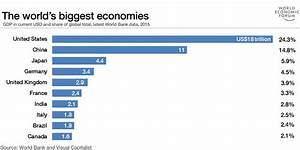 Our 10 most-read articles of 2017 | World Economic Forum