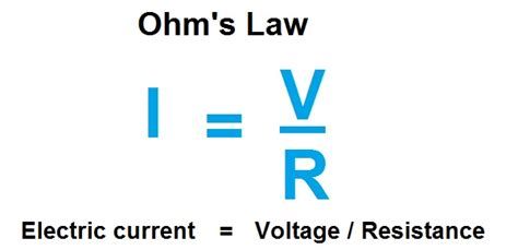 Ohmg! Ohm's Law Explained For Vapers Ecigarettereviewed