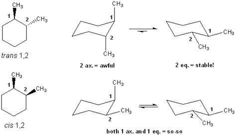 organic chemistry incorrect ring flip chemistry stack exchange
