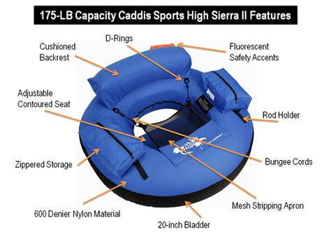 Round Belly Boat by Round Caddis Sports High Sierra Ii Float Tube Best Belly