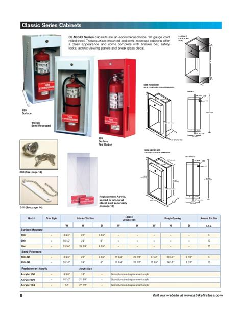 extinguisher cabinet mounting height nfpa cabinets matttroy