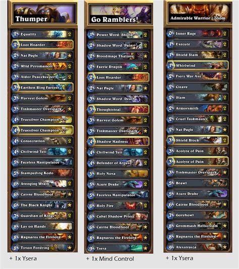hearthstone news winning decklists of the hearthstone chat lethal invitational published