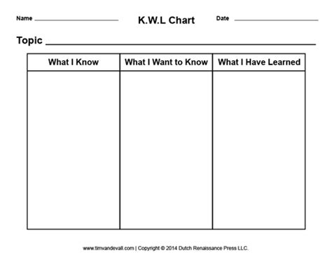 a story l blank kwl chart template printable graphic organizer pdfs