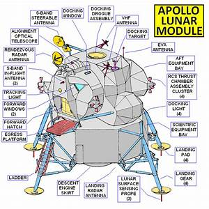 Exo Cruiser: LEM Lunar Module (Part 1, Apollo Control Systems)