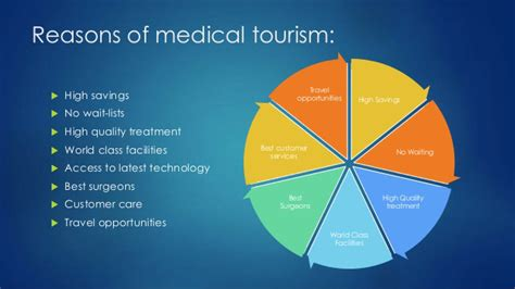 Medical Tourism  Dream's Hotel Puerto Rico  Budget Hotel. Ibm Performance Management Best Student Bank. Storage Units Greenville Sc Send Email Blast. Asheville Security Systems Safe Dental Group. Tri County Carpet Cleaning All About Divorce. Newsletter Marketing Service. Investing Stocks Online How To Get Life Alert. Online Health Science Degrees. Healthy Food Delivery Nyc Unversity Of Phonix