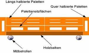 Lounge Polster Selber Machen : paletten polster selber machen die neuesten innenarchitekturideen ~ Markanthonyermac.com Haus und Dekorationen