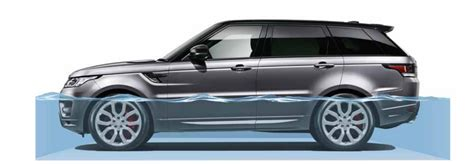 range rover sport dimensions guide carwow